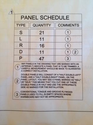 Panel Schedule